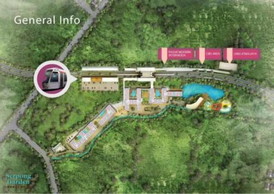 Serpong Garden Apartment_integrasi Ps. Modern dan Atmajaya BSD